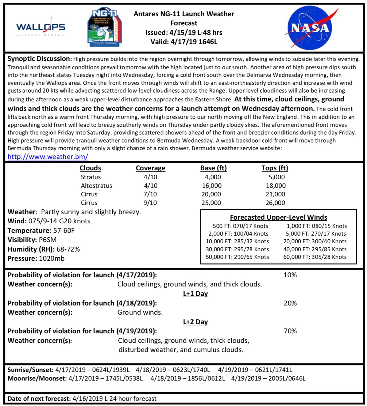 The L-48hr (2 days to launch) weather forecast NASA shared with the media prior to launch. (Image: NASA)