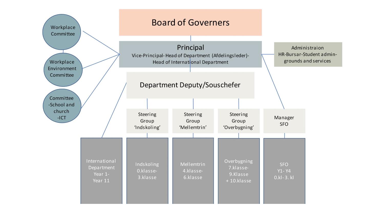 Organisation Structure.jpg