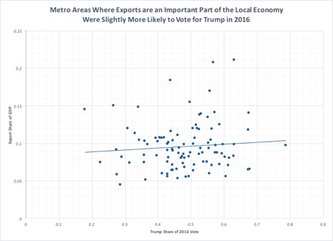 exports 1.jpg