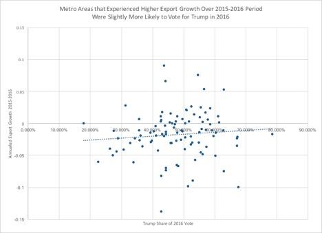 exports 2.jpg