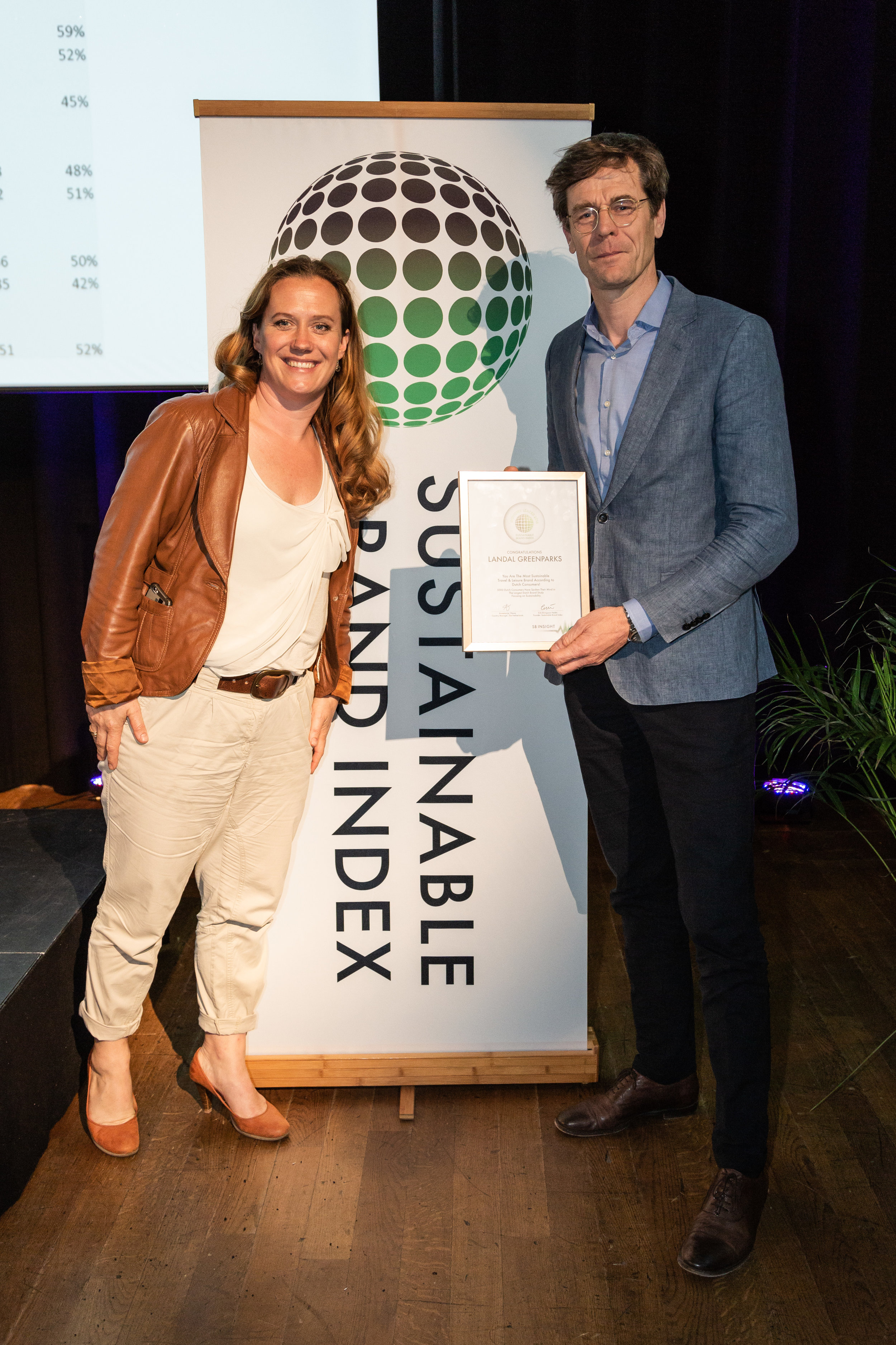 2018 Landal GreenParks - Sector Winnaar - Travel & Leisure