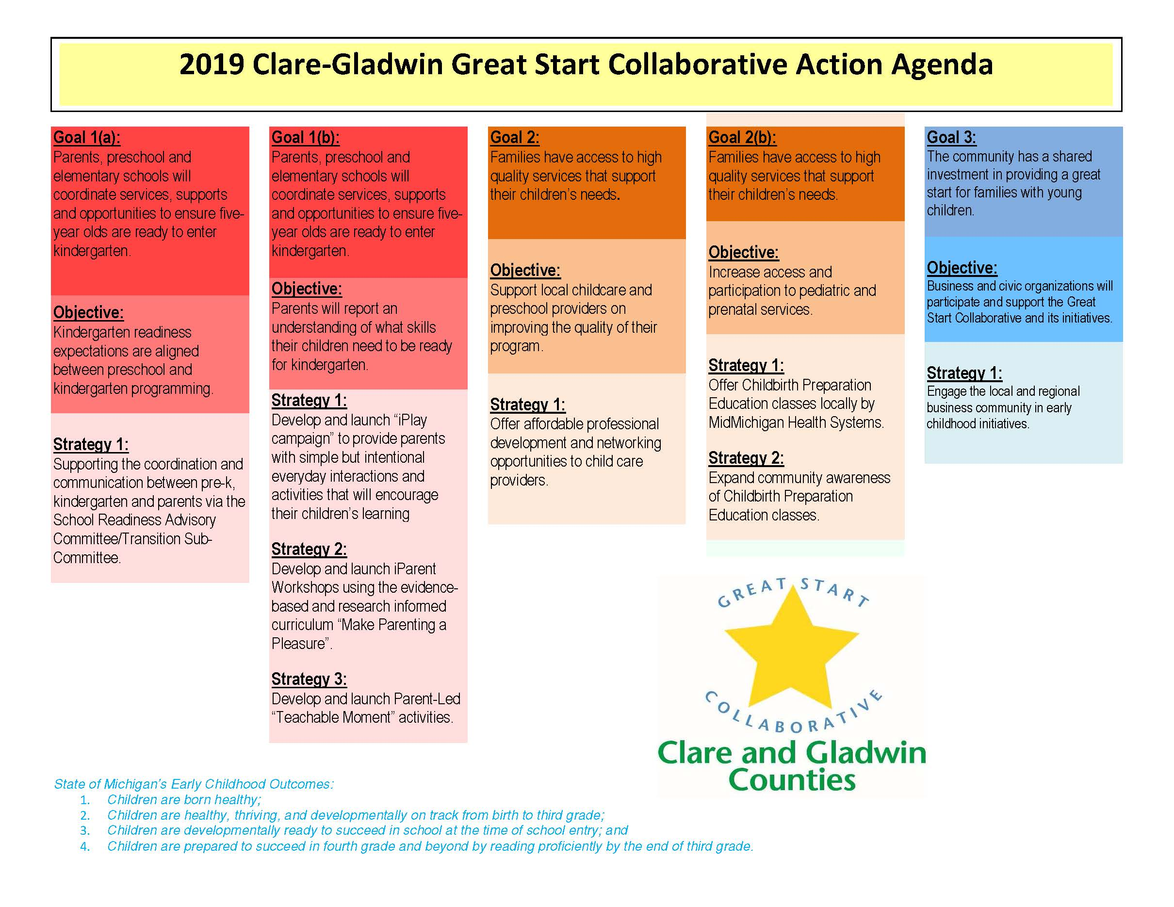 Graphic 2019 Action Agenda Summary PDF version.jpg