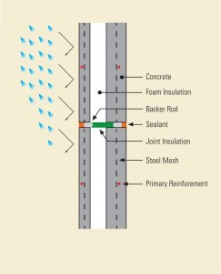 Rain Barriers and Rain Screens.jpg