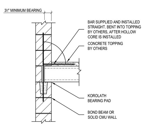 Plank Bearing Details — Mid-States Concrete Industries