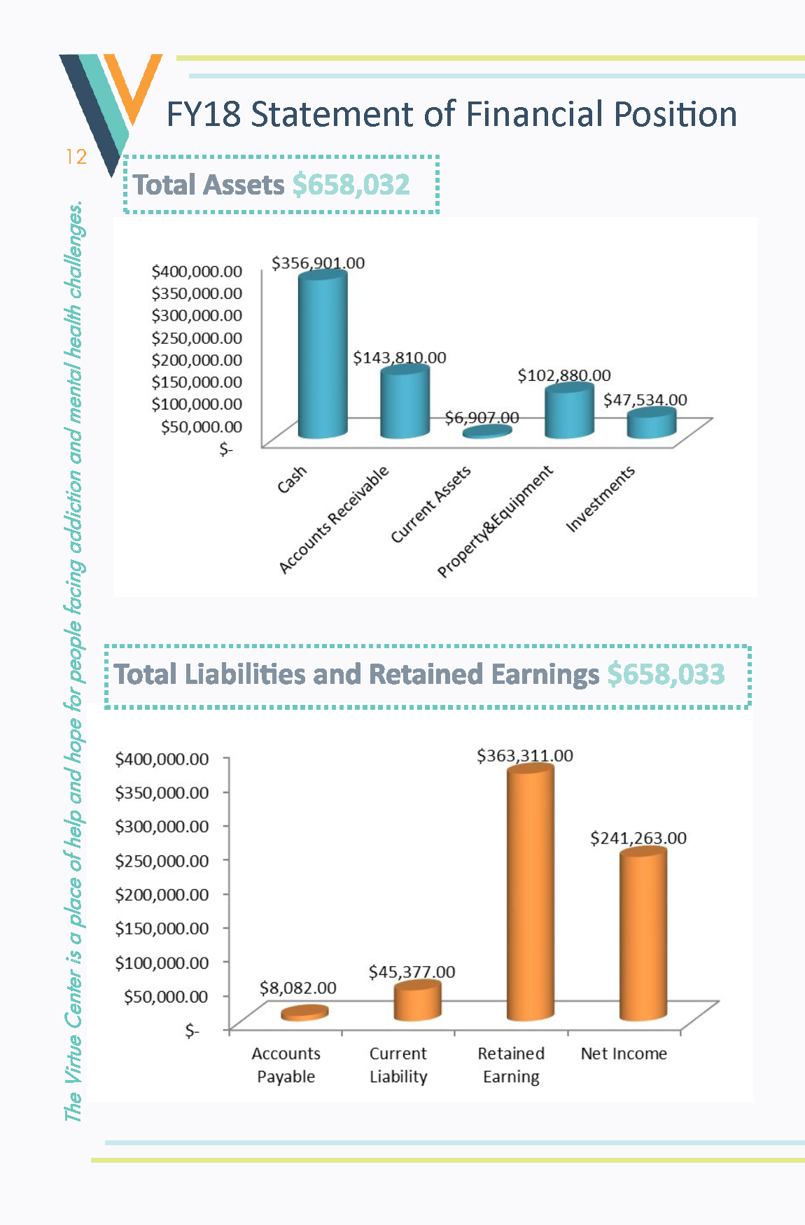 Annual Report FY2018_Page_12.png