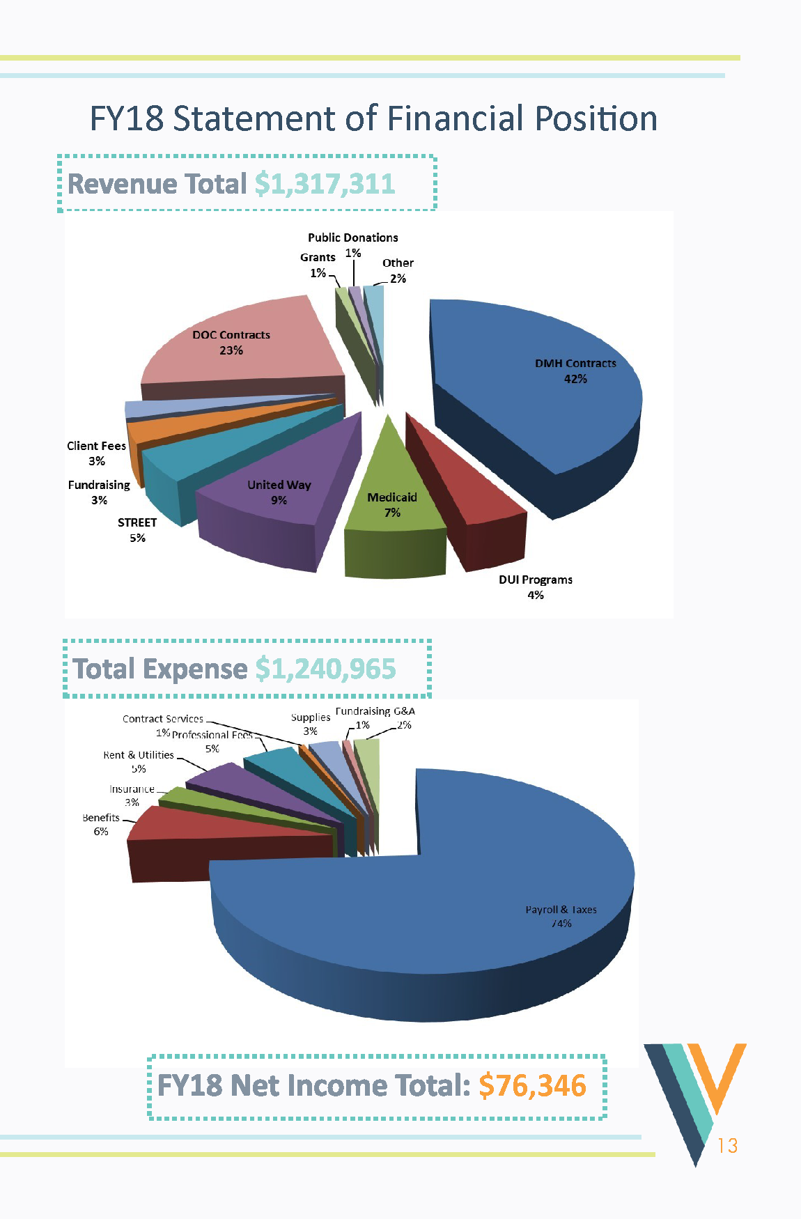 Annual Report FY2018_Page_13.png
