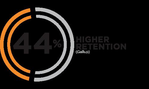 PWX-17-004-PurposeworX-Website-Statistic_Graphics_(44%)_Av03.png