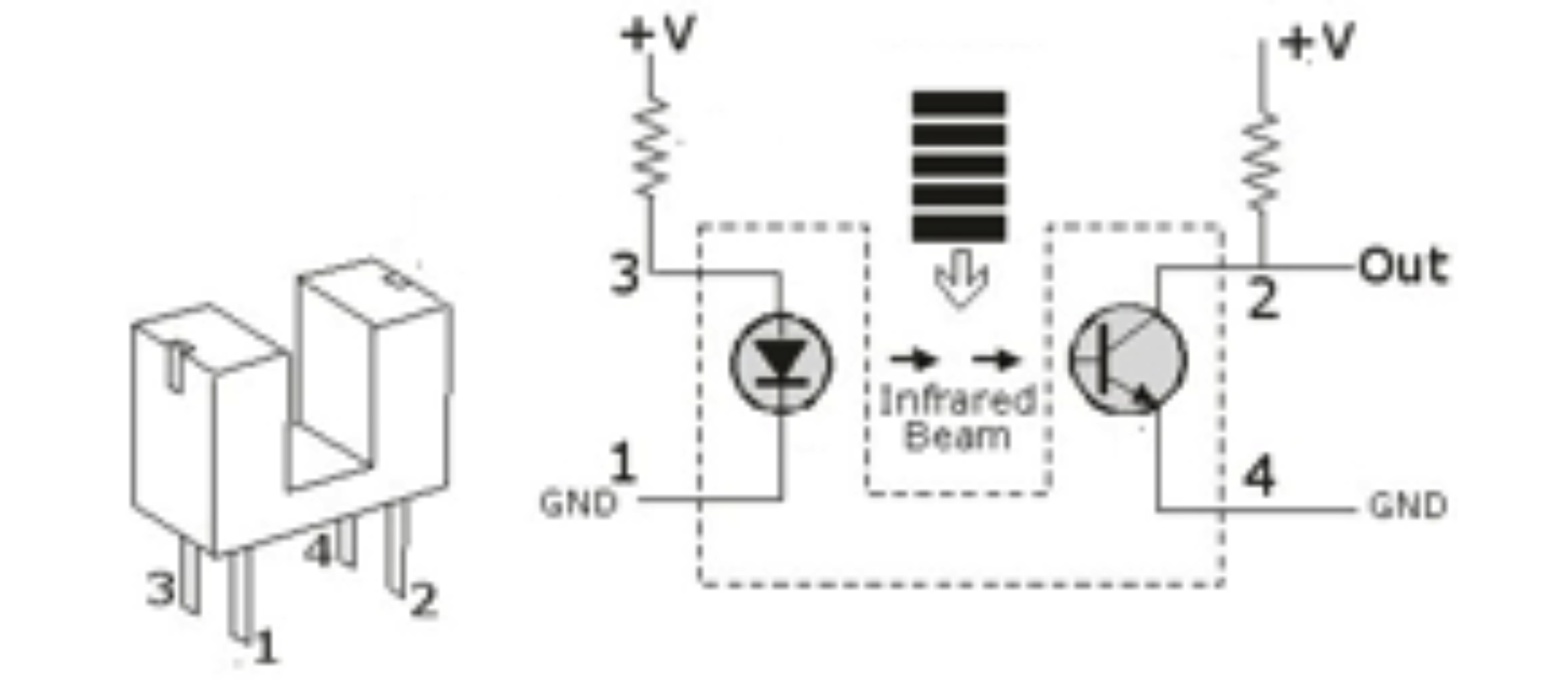 Photo Interrupter Diagram - This diagram proved to be extremely helpful when prototyping. It helped solve our wiring issue with the photo gates quickly and effectively.