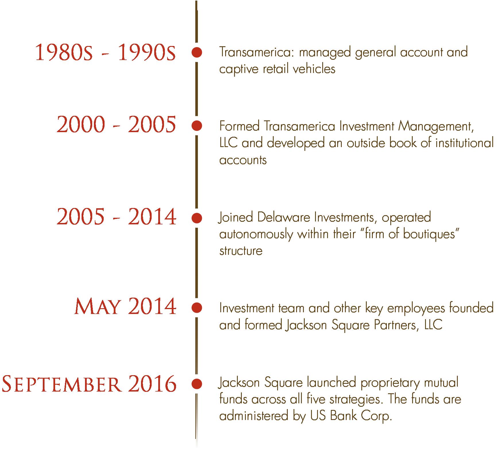 JSP_Timeline-02.png