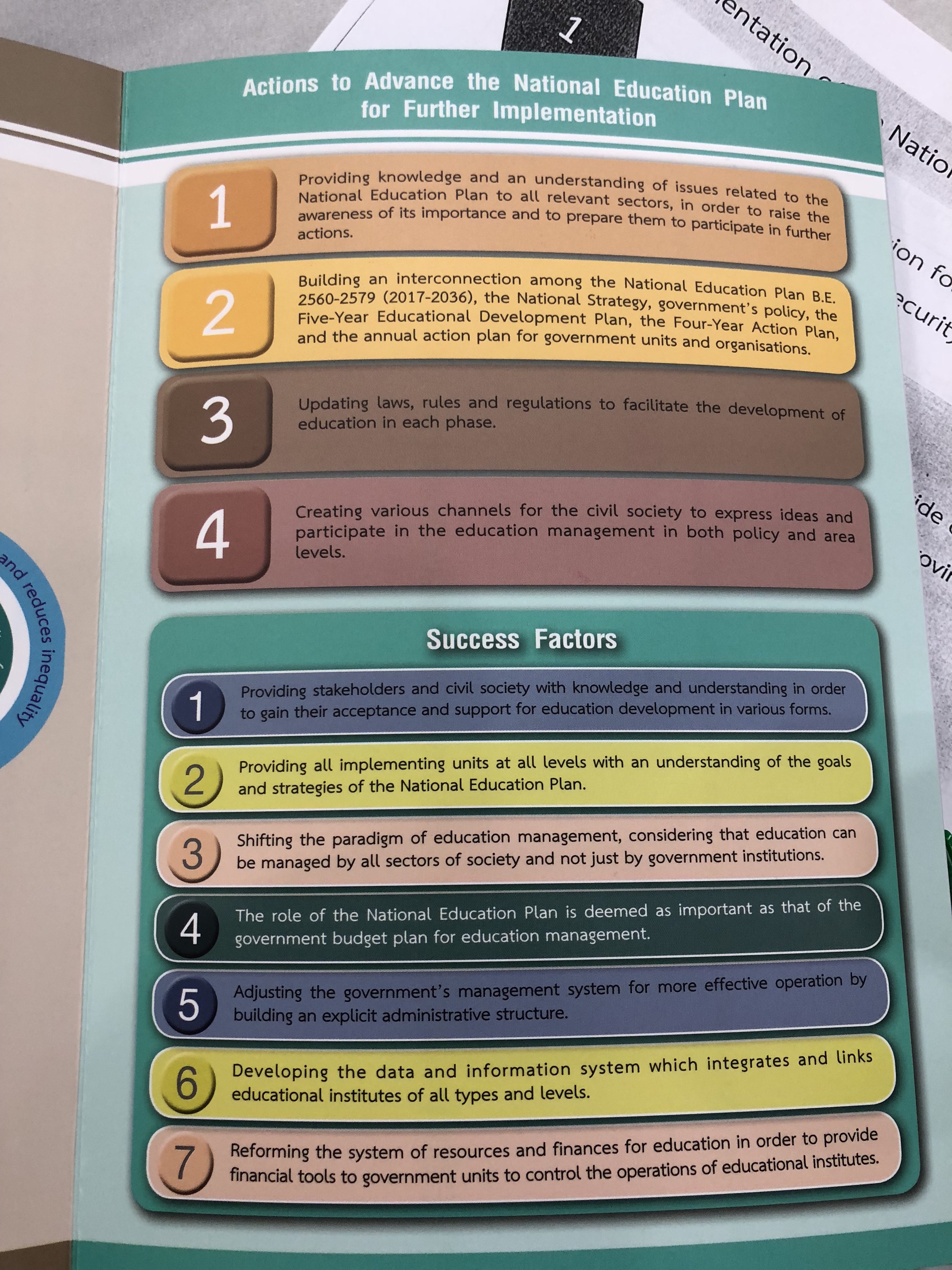 Actions and success factors identified by OEC to achieve Thailand's National Education Plan.