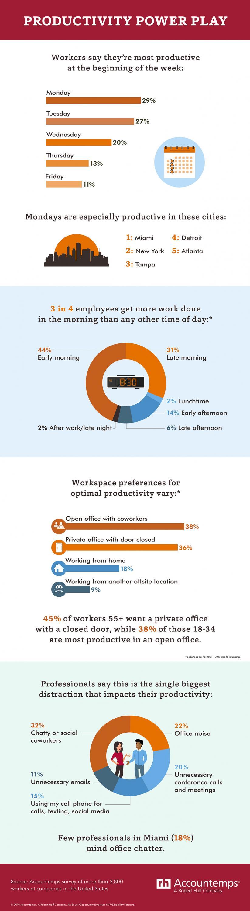 Productivity_Robert Half Survey .jpg