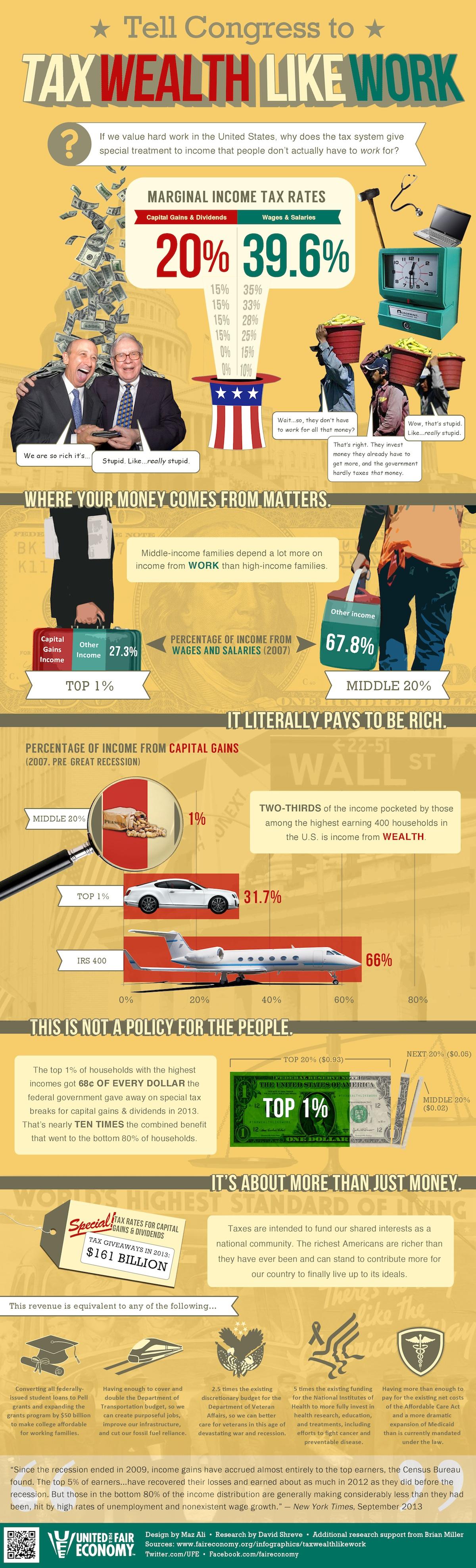 Tax Wealth.jpg