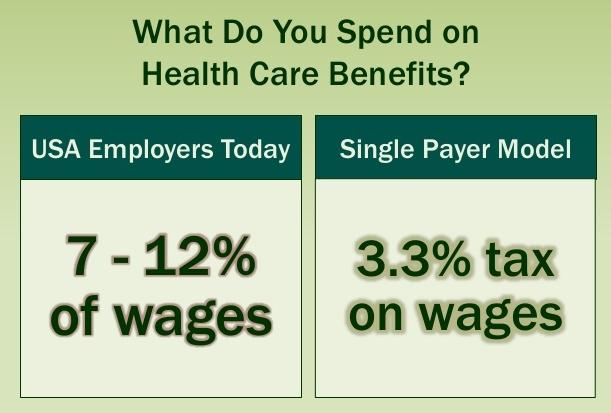 business-case-for-single-payer-46-638.jpg