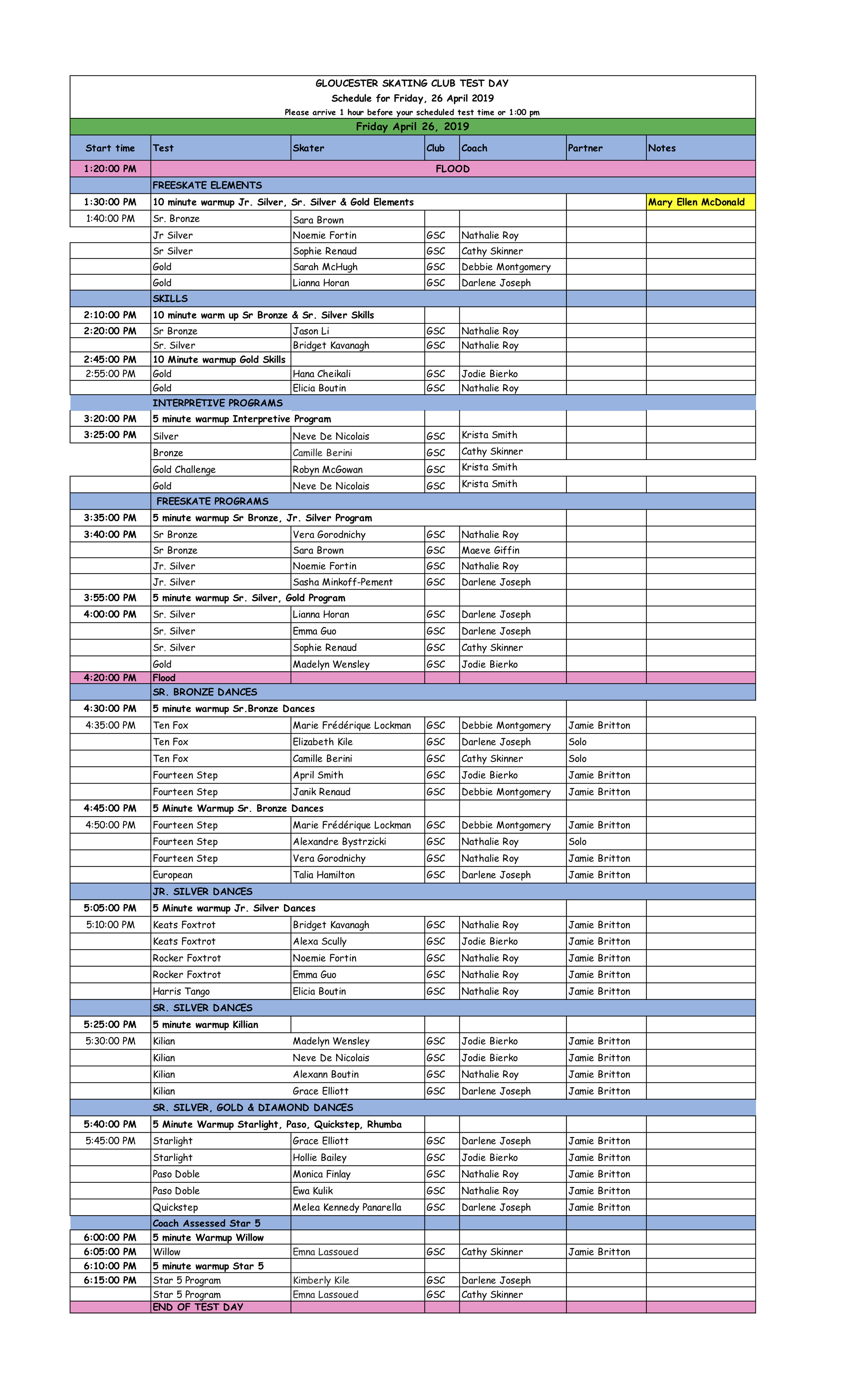 Gloucester 26 April 2019 Test Day Schedule.jpg