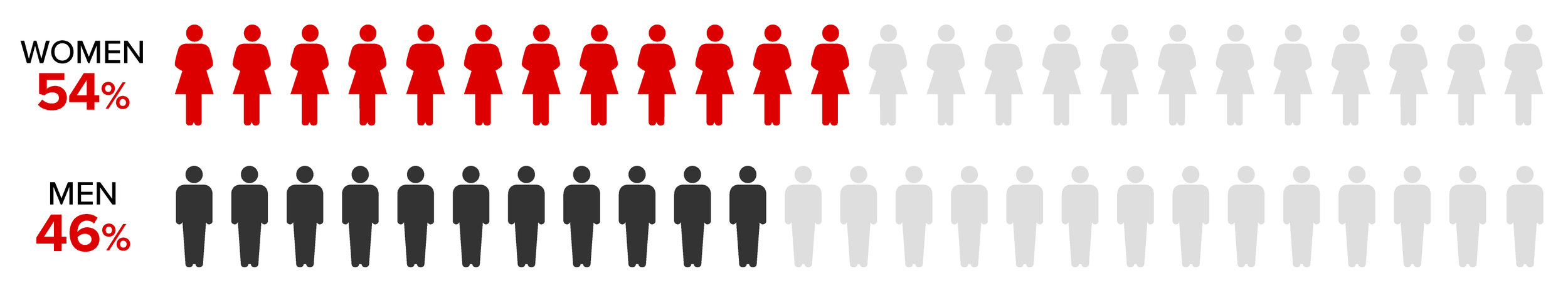 Demographic-Gender.jpg