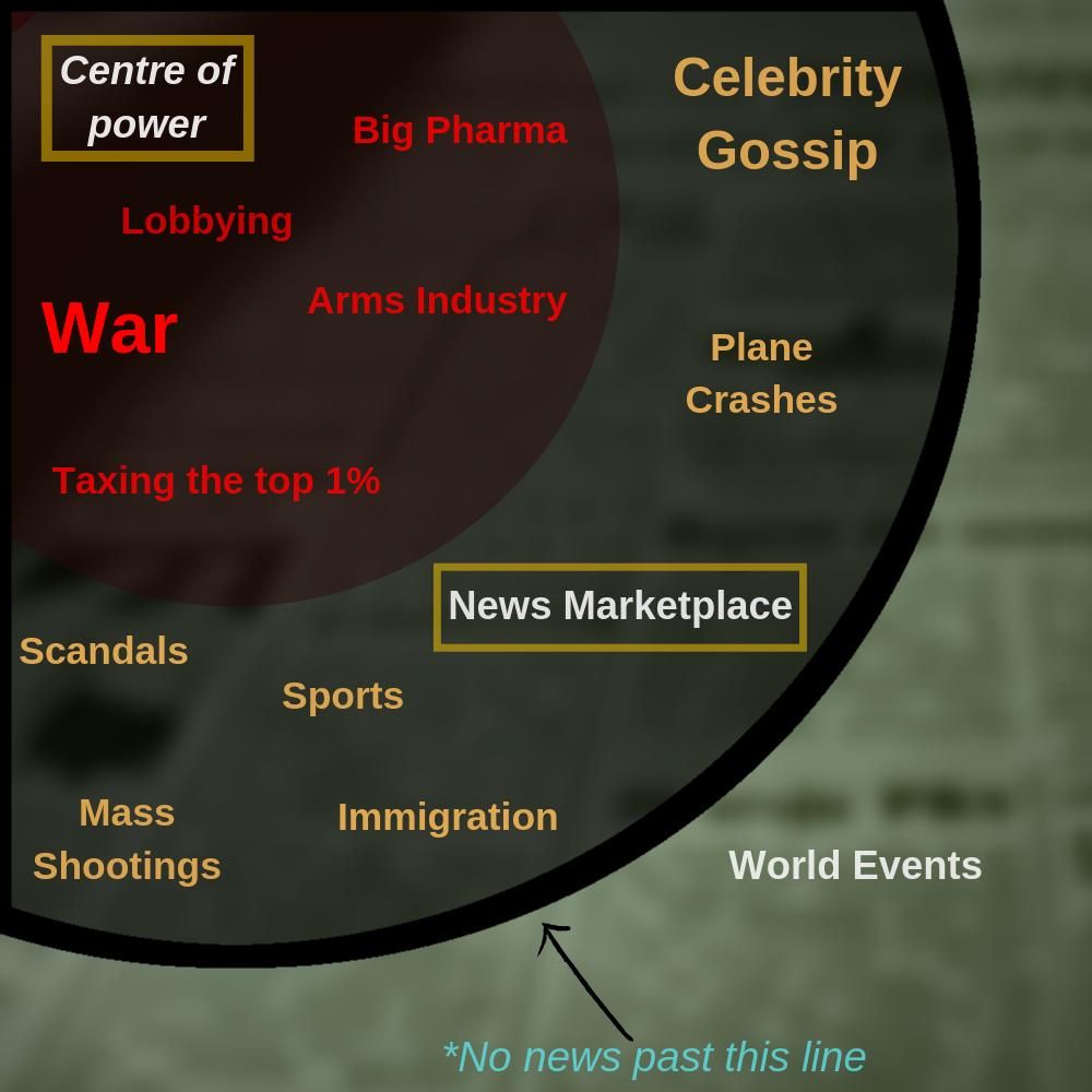 Bural Truth News Diagram Final.png