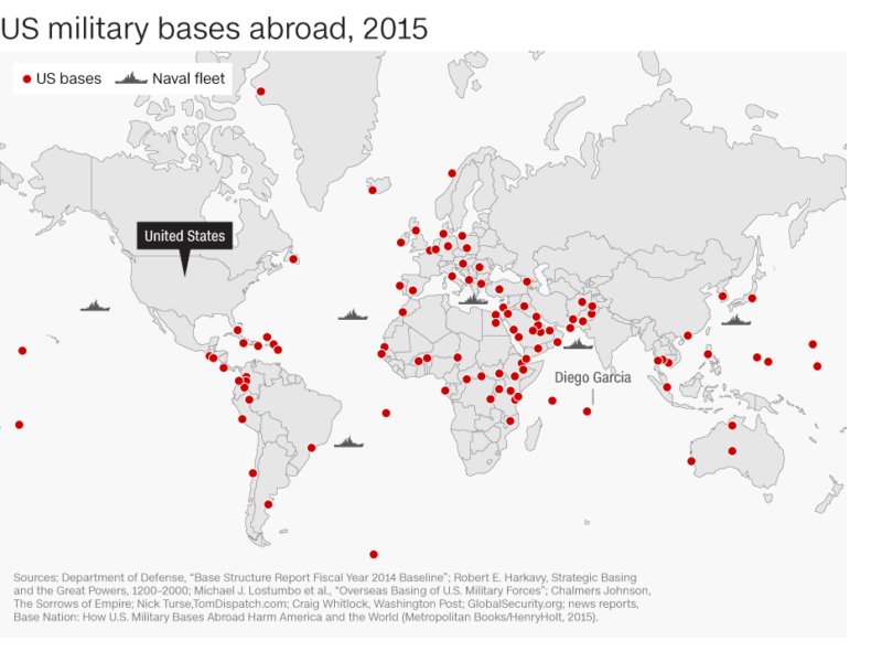 Were you aware that America has military bases around the entire world? If you weren't it's because this subject is outside the  Framework For Discussion  presented to us by the mainstream media.