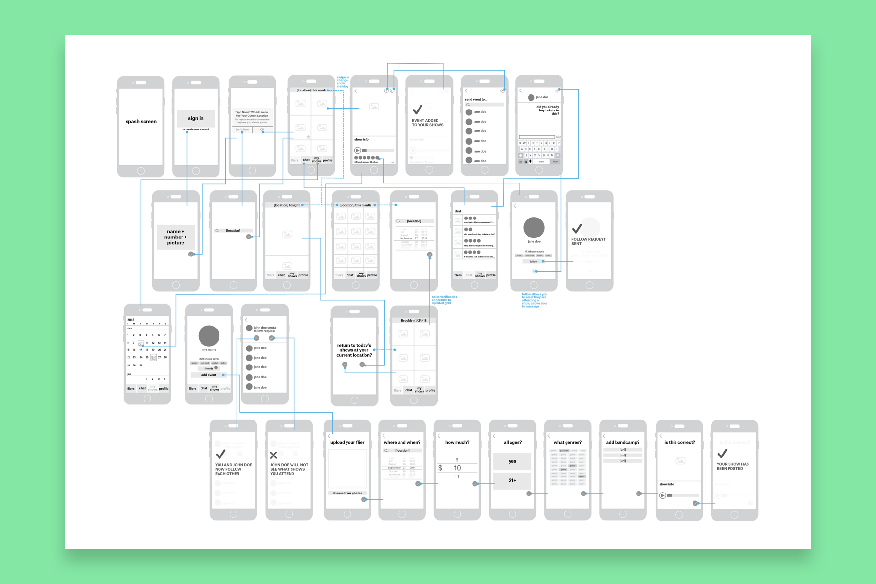 Laken Wright's wireframes and app flow for her mobile app project.