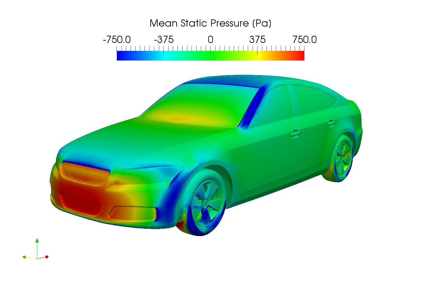 static pressure moving car computational fluid dynamics automotive