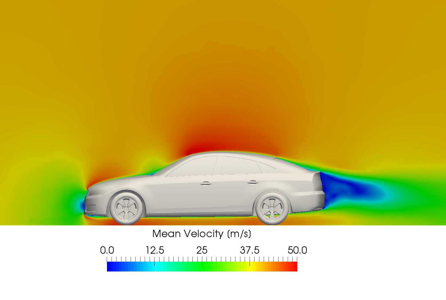 the fluid velocity computed with computation fluid dynamics (CFD) of a carmean velocity pressure moving car computational fluid dynamics automotive