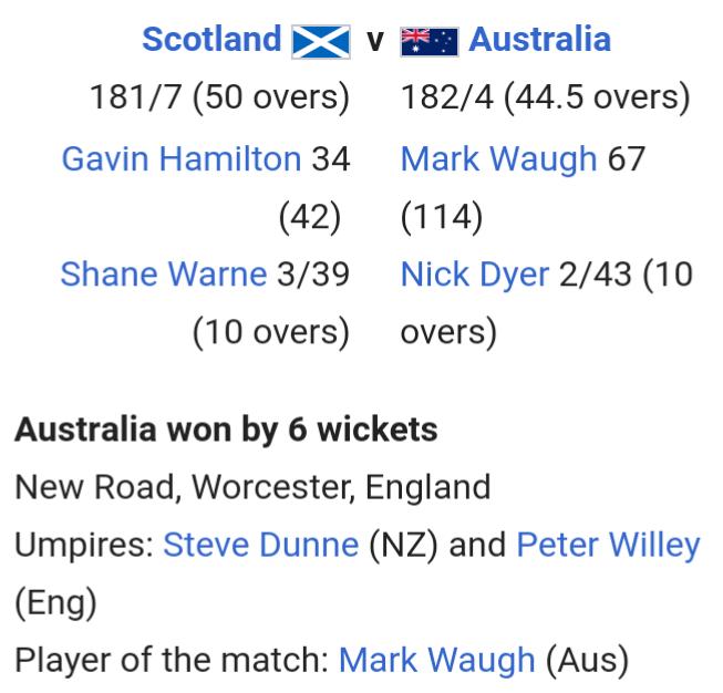 aus-scotland-1999-world-cup-