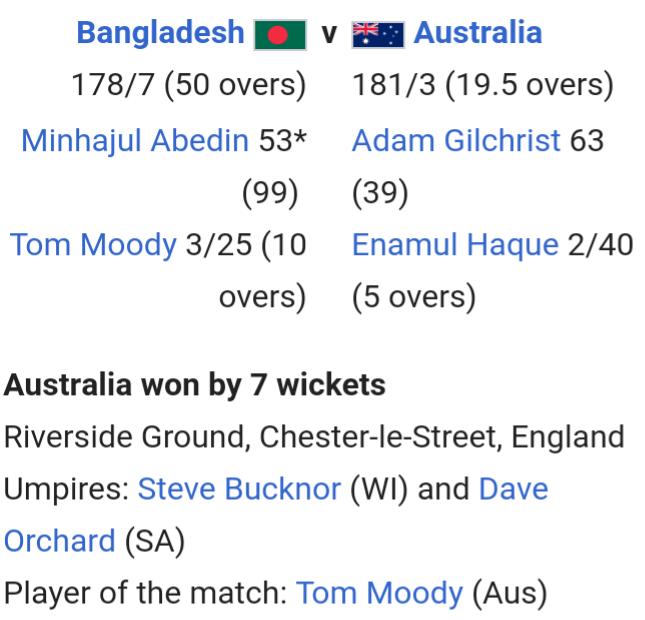aus-bangladesh-1999-cricket-world-cup