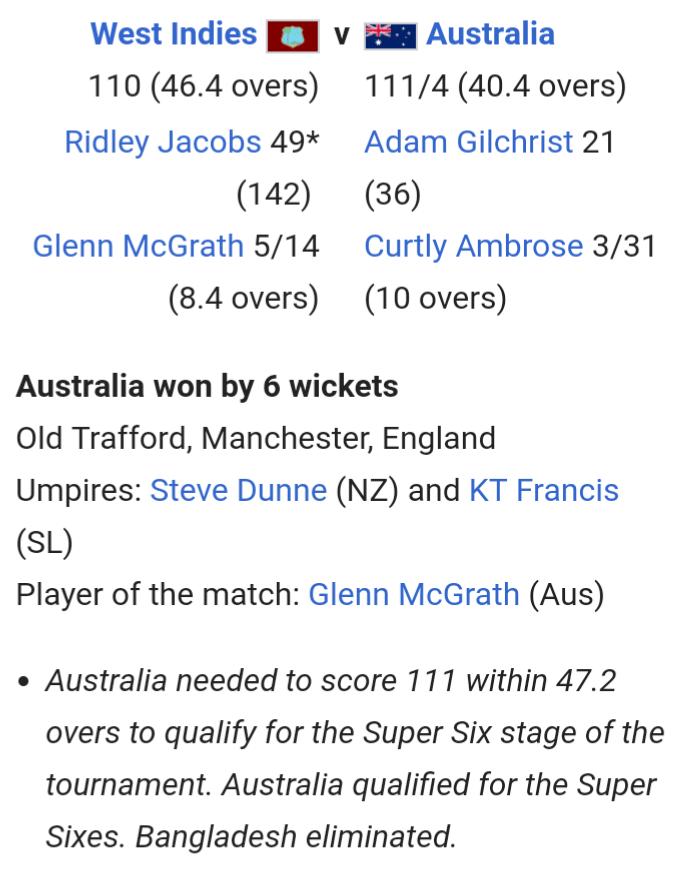 australia-west-indies-1999-cricket