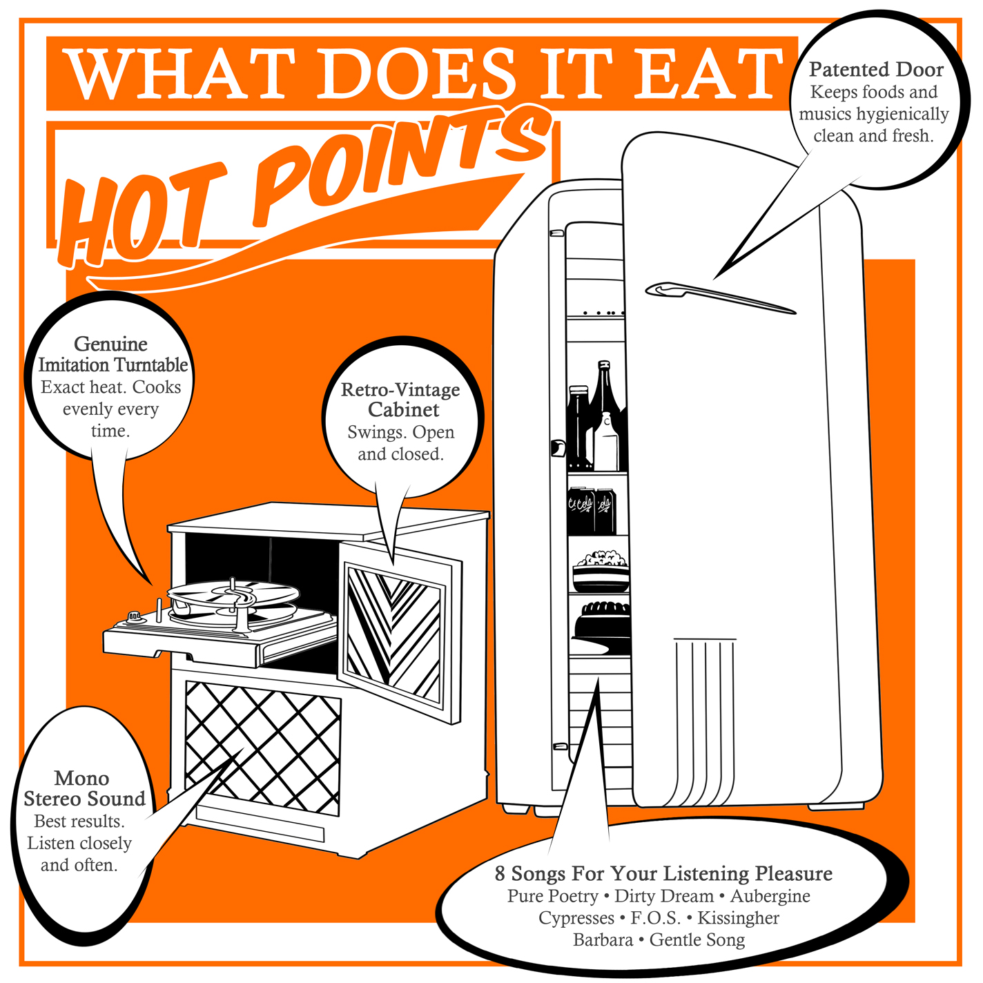 Hot points-Cover Art.jpg