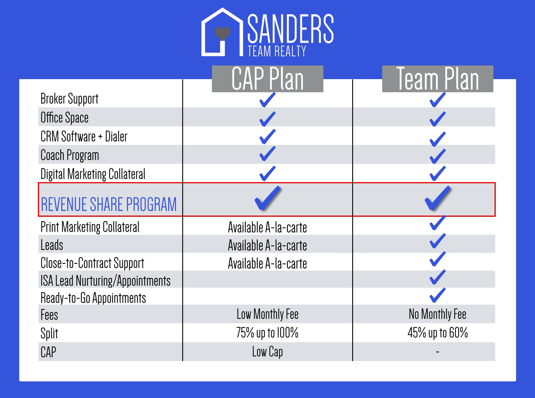 CAP VS TEAM CHART SOCIAL.png
