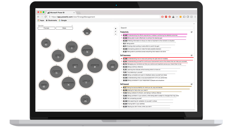 Organizational Data Sample