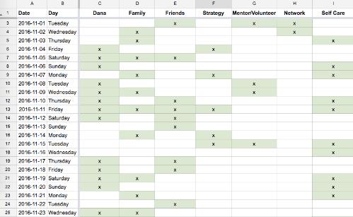 Sacred 7 spreadsheet.png