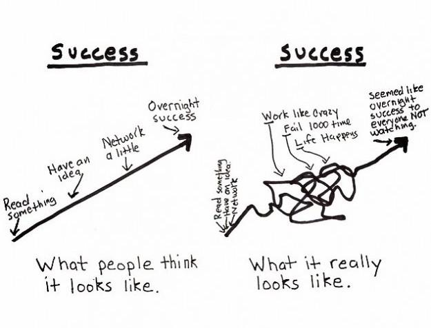 Entrepreneur-Success.jpg