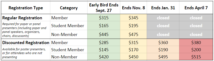 AAG rates.PNG