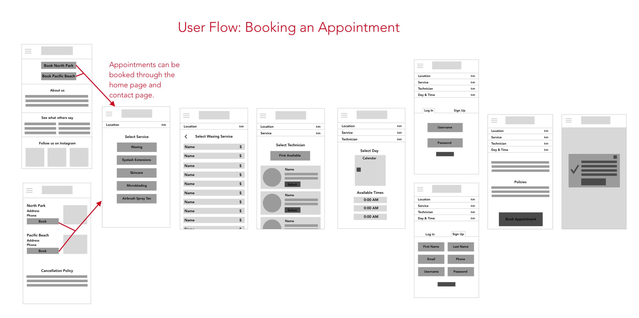 User flow - booking.png