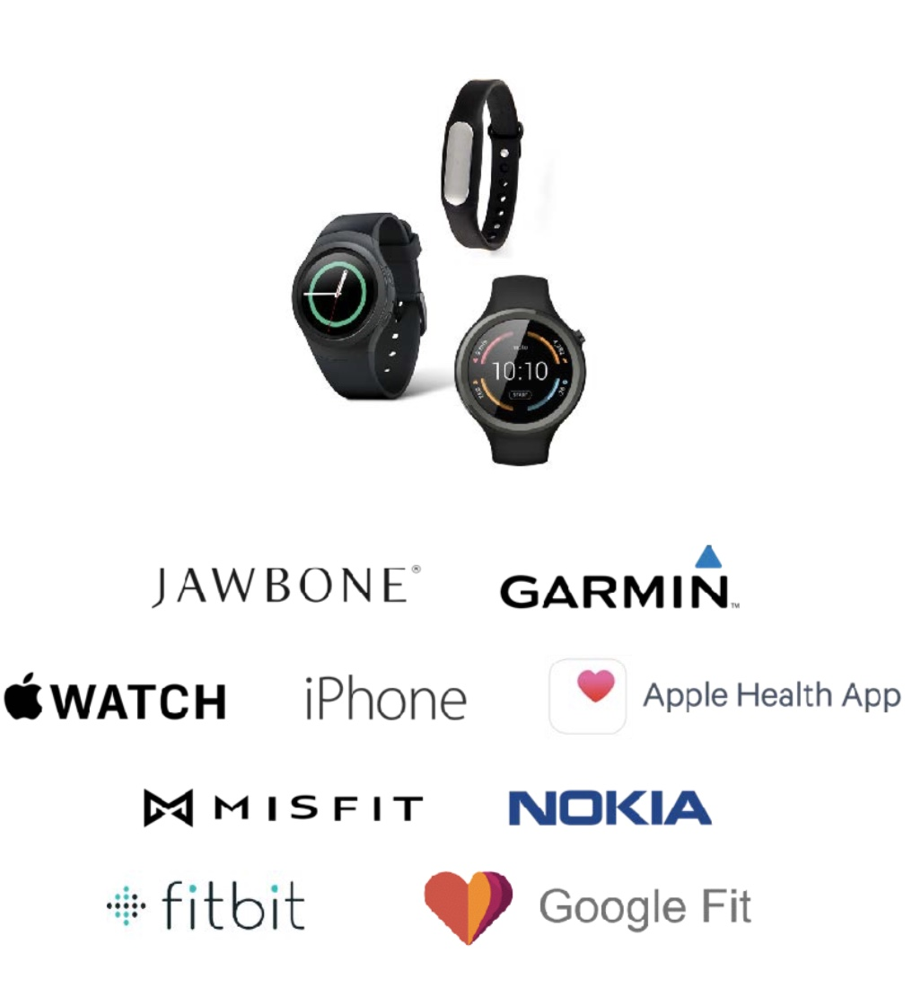 wearables.jpeg