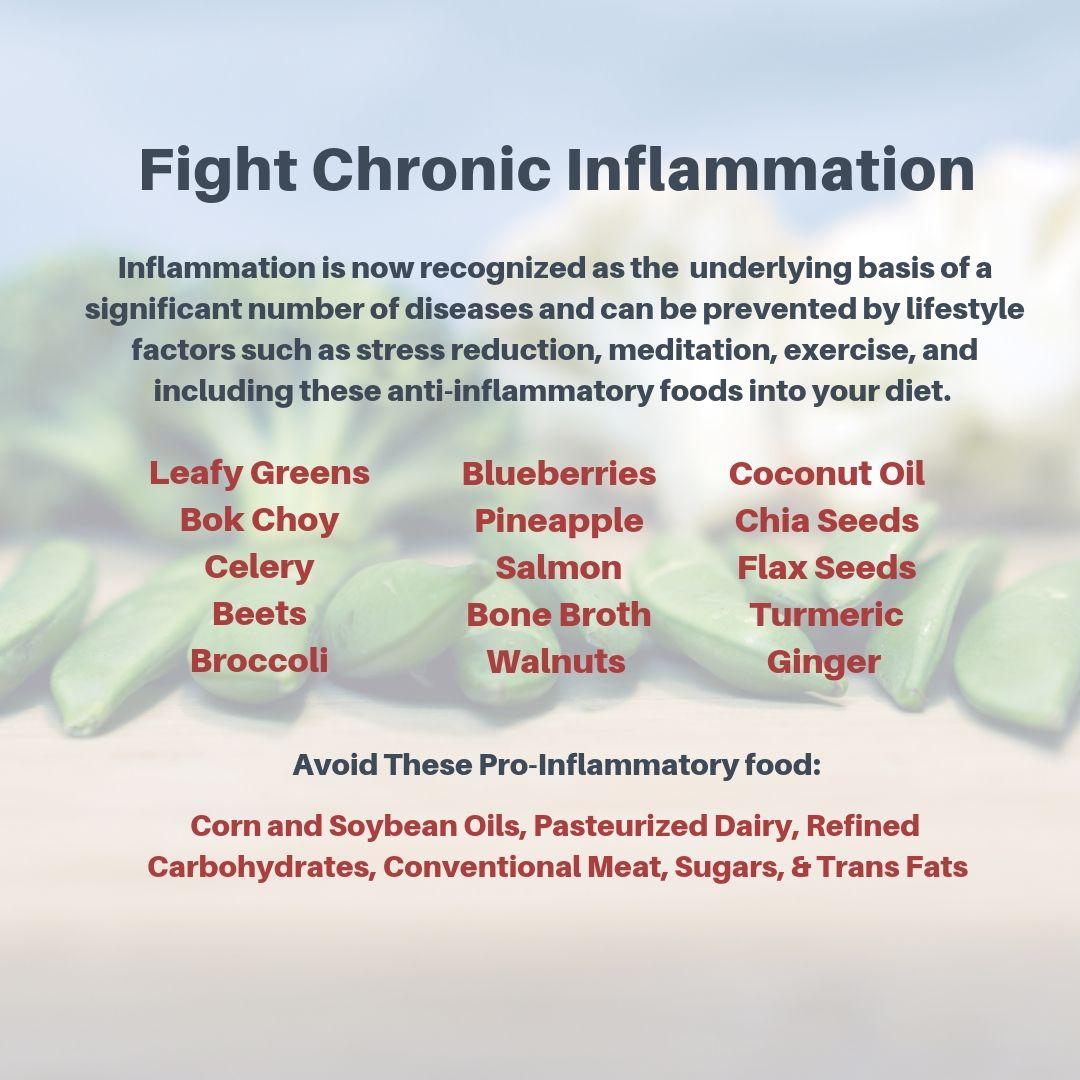 Inflammation.jpg