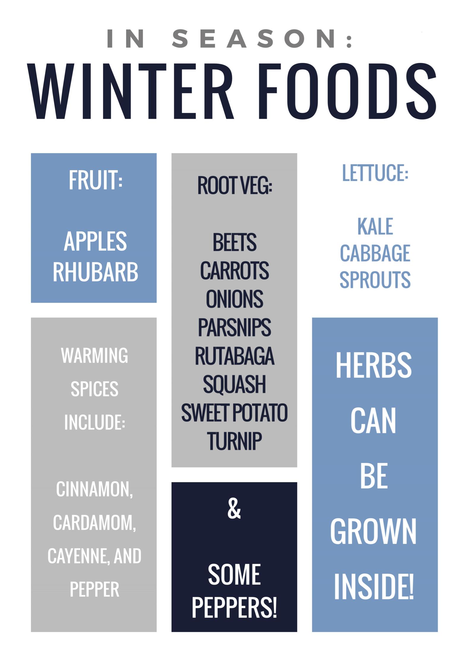 Winter fOods.png