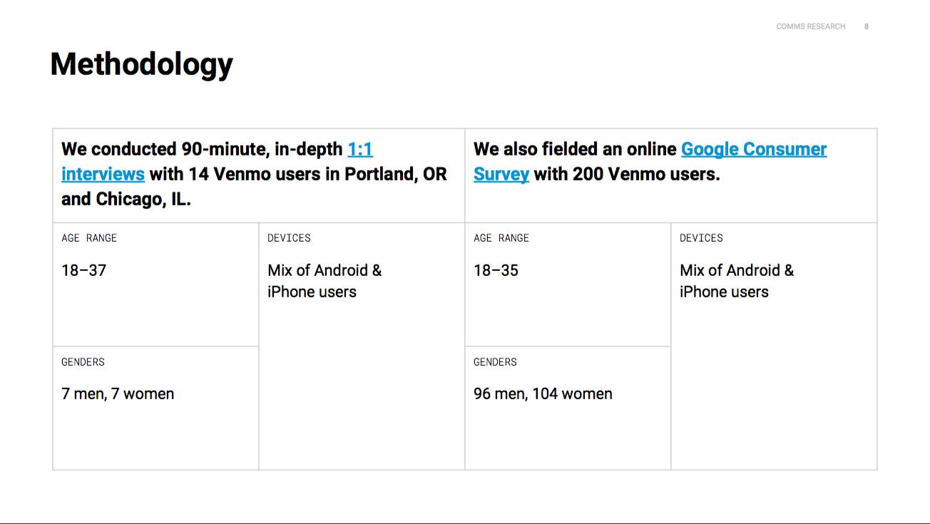(Initial) design for Venmo research study: employs mixed quantitative and qualitative methods.