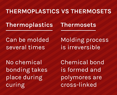 Thermoplastics vs thermosets.png