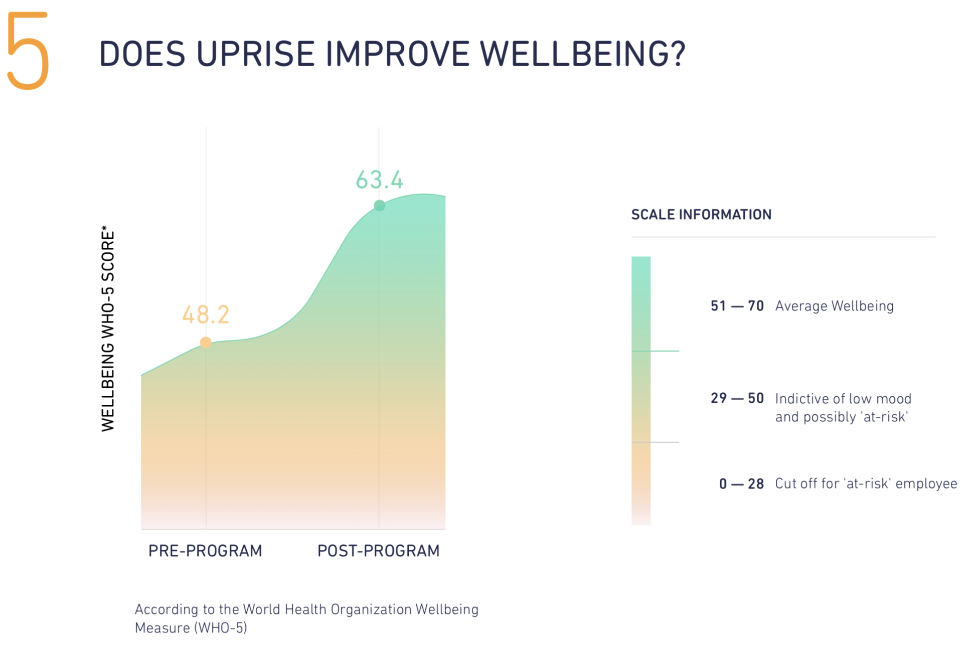 Uprise_Wellbeing.png