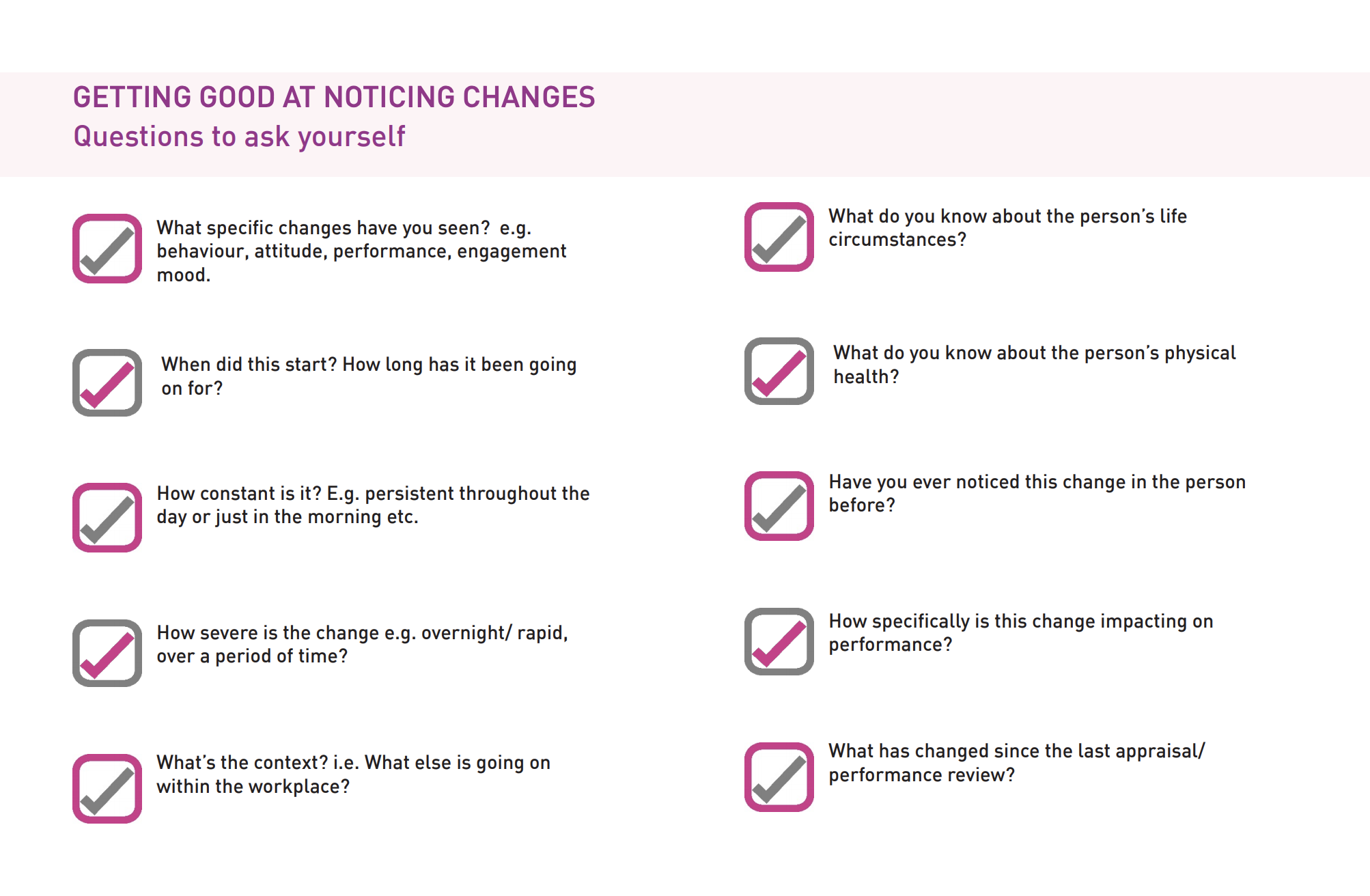 Noticing Changes Guide:    To educate managers and employees on how to recognise changes and signs of mental stress or injury in others