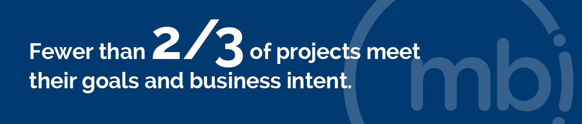 Fewer than 2/3 of projects meet their goals and business intent.