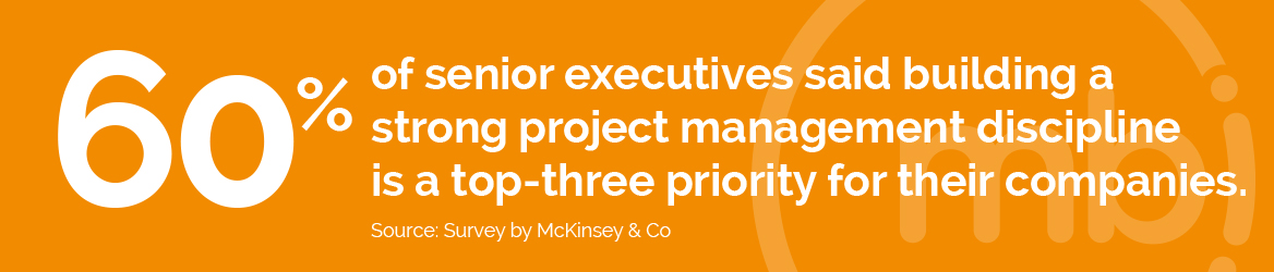 60% of senior executives said building a strong project management discipline is a top-three priority for their companies. Source: Survey by McKinsey & CO