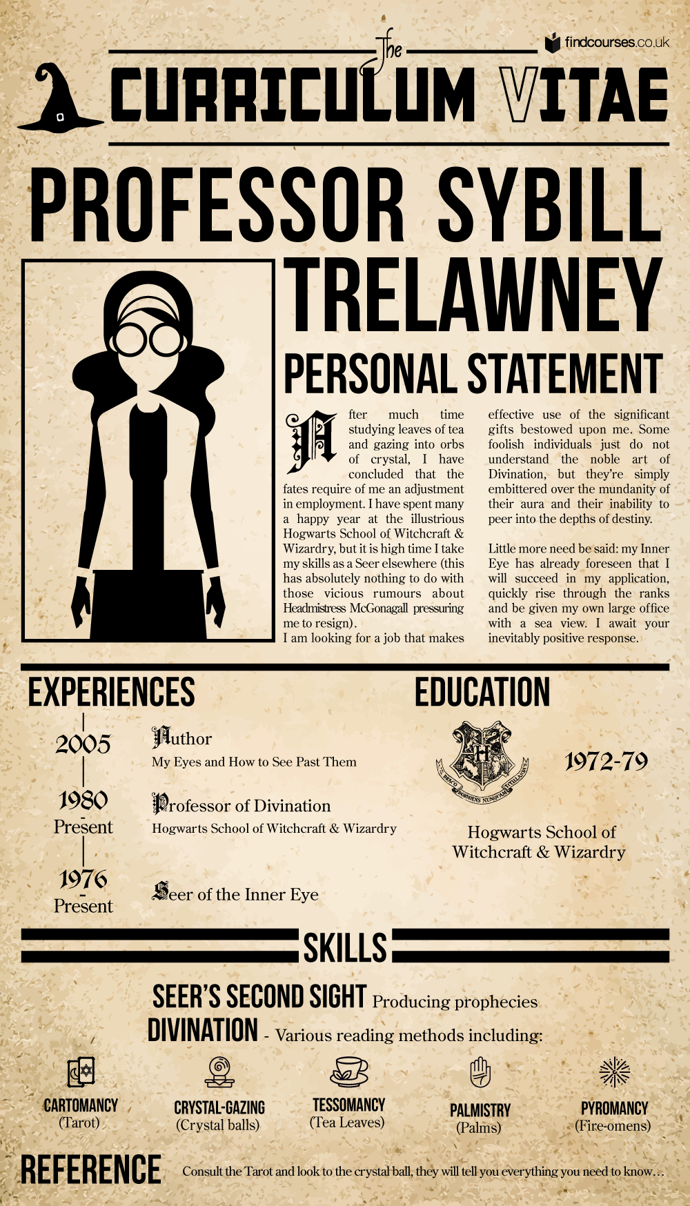 Sybill-Trelawney.png