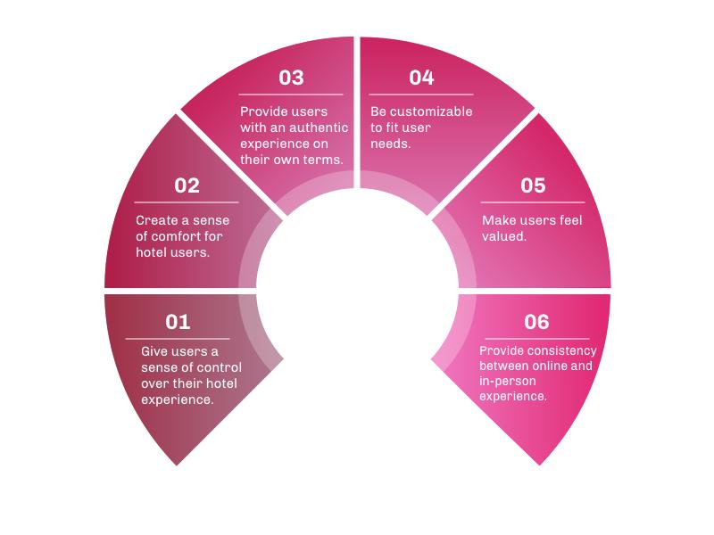 Design Principle Circle .png