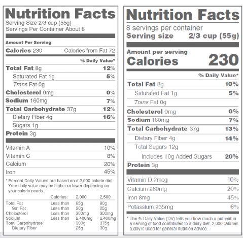 Added sugar label example.JPG