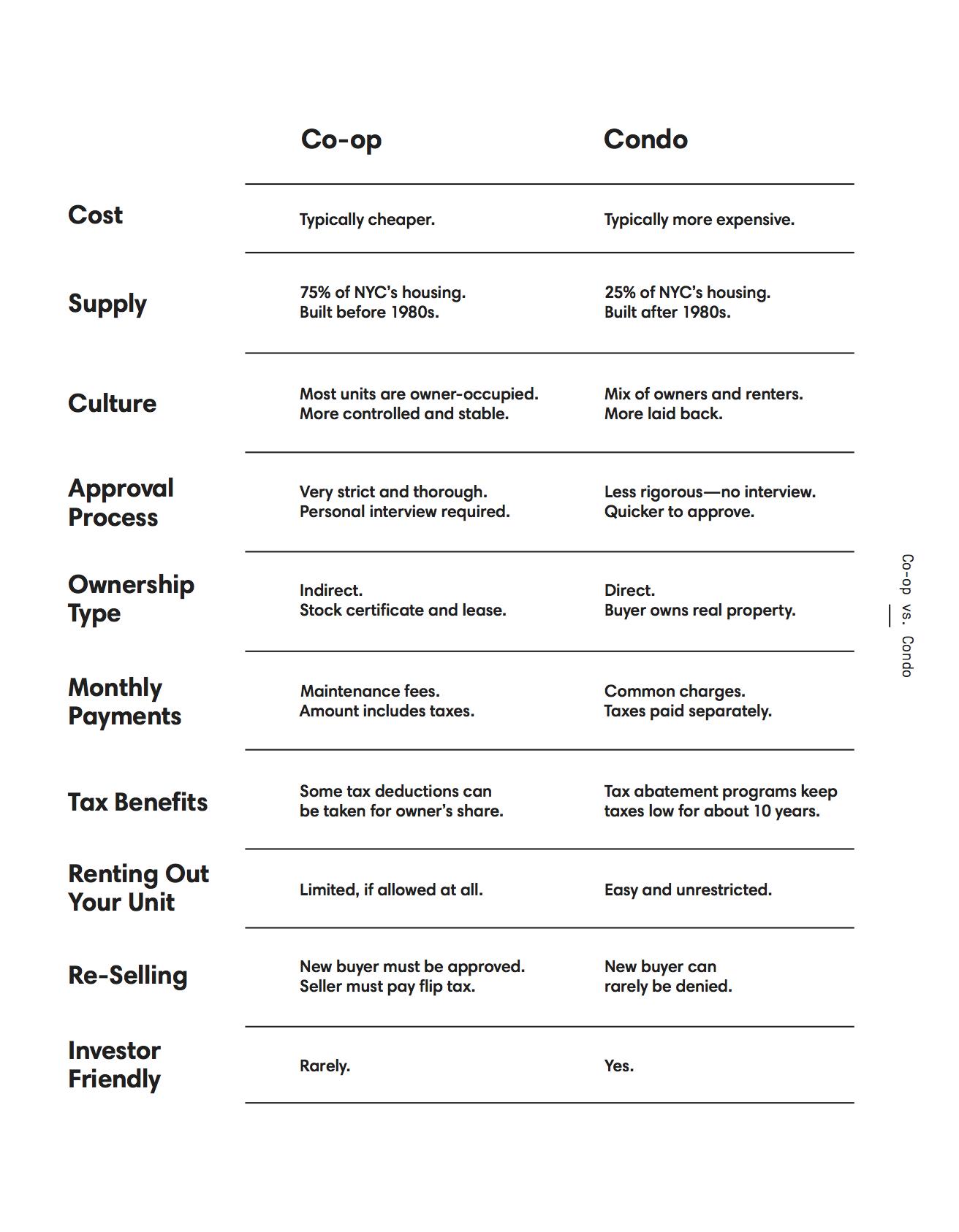 Buyer's Guide Nav Center 06282016 (dragged) 2.jpg