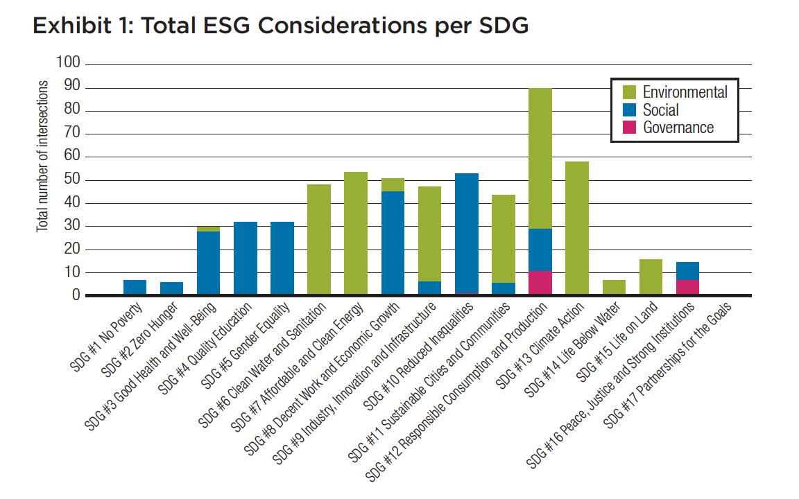 SDG Sidebar.png