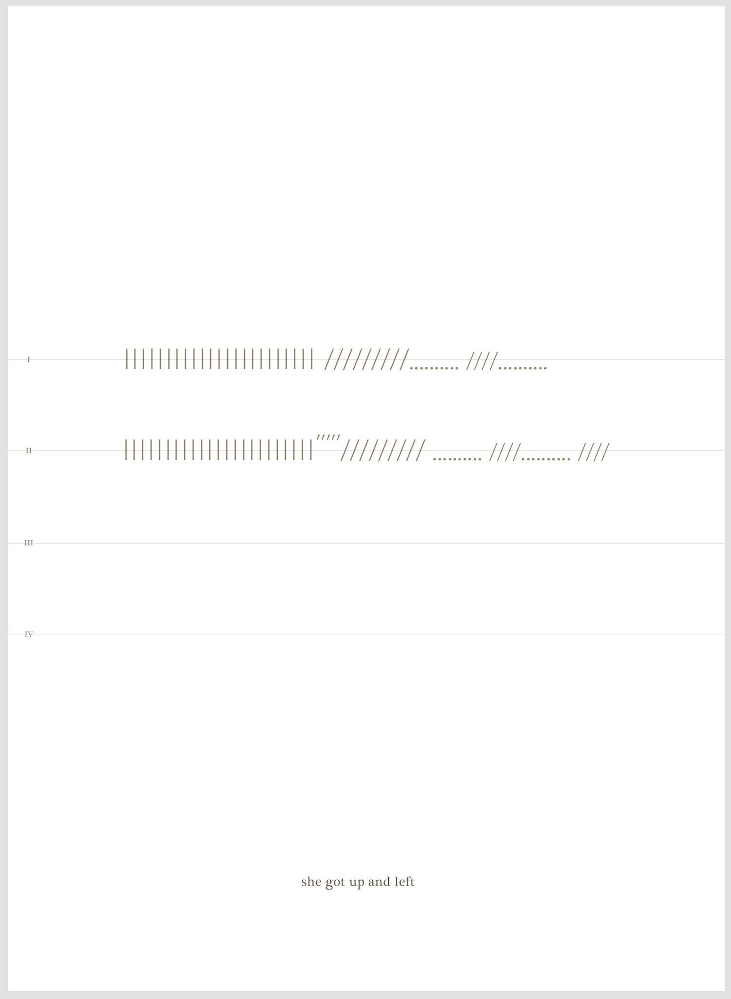 A score –  5 times a day (detail)
