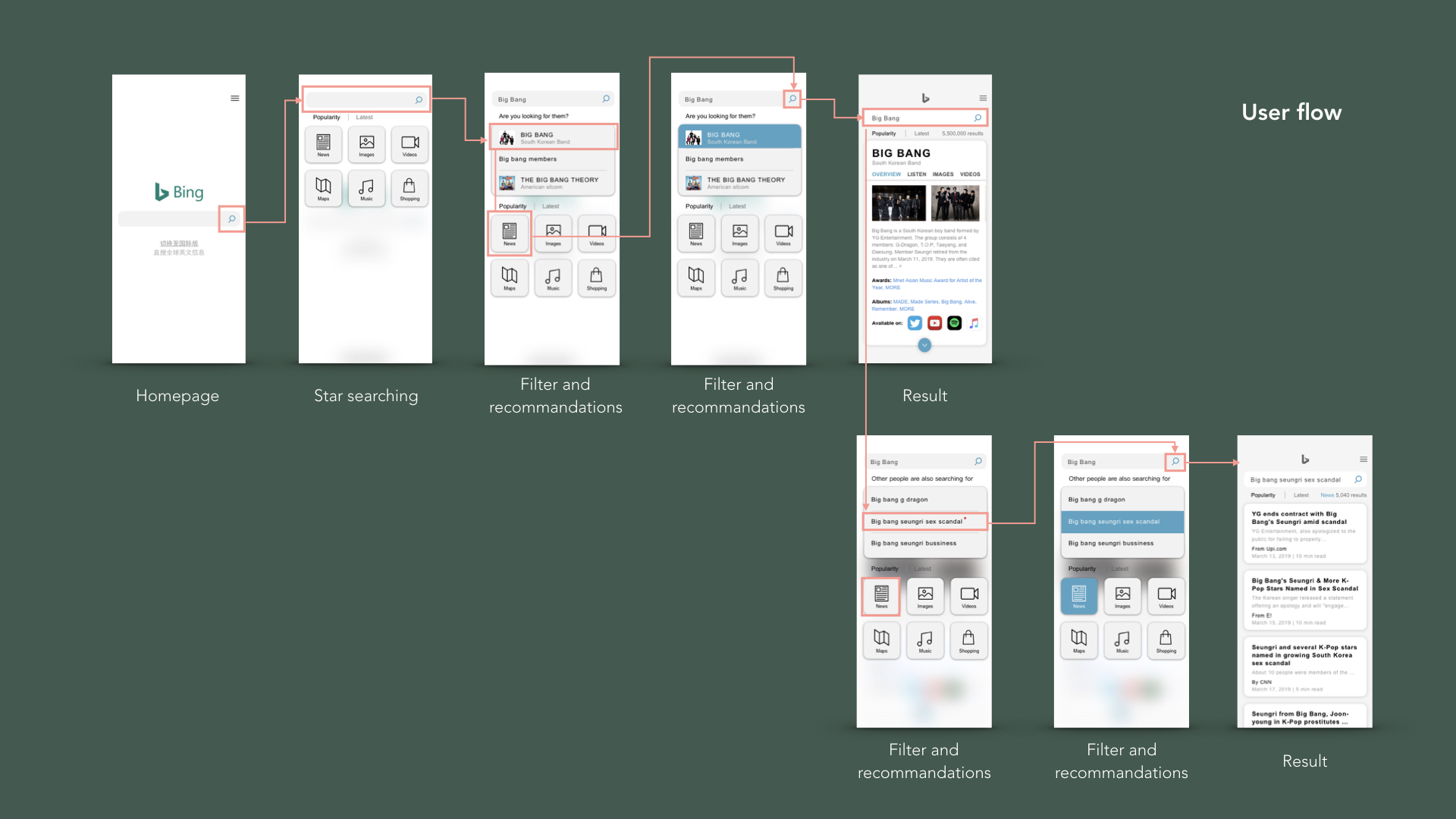 Microsoft UX Designer exercise - 周熹 Xi(Claire)Zhou.016.jpeg